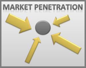 market-penetration-4-resized-600.jpg