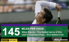 Novak Djokovic warns Wimbledon rivals: 'I'm growing in confidence'