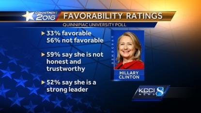 Survey shows Clinton trailing Republican candidates in Colorado