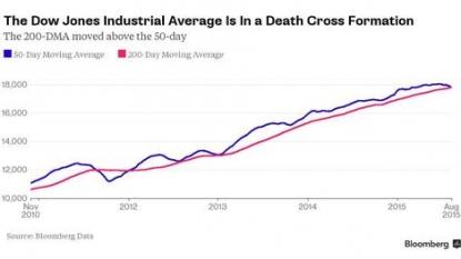 Stocks fall on weak Chinese economic data