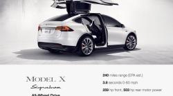 Tesla Model X Details Revealed