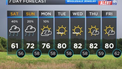 Cloudy Sunday; Warming Up By Monday