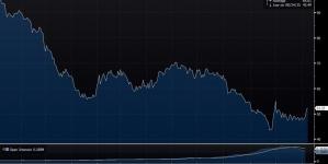 Oil prices edge back above the $50 per barrel mark