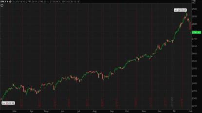 Rising Bond Yields Weigh On Wall Street