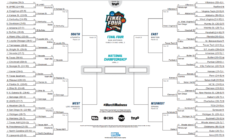 NCAA Tournament bracket: Sweet 16 expert predictions as March Madness resets