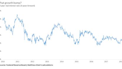 US Stocks Decline as Fed Keeps Rates Steady